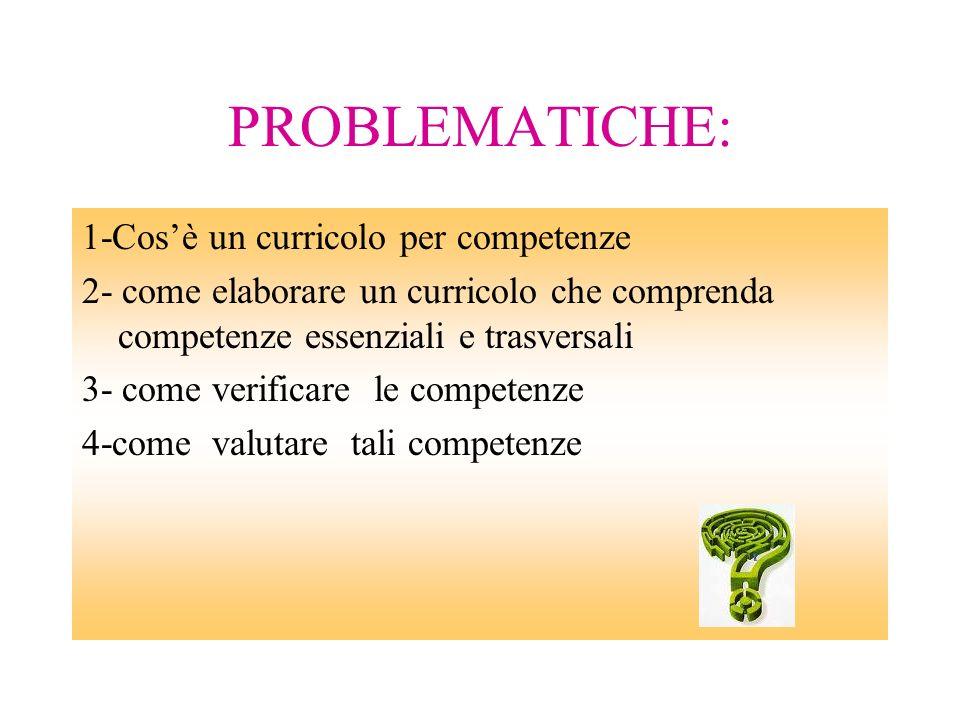 PROBLEMATICHE: 1-Cos'è un curricolo per competenze