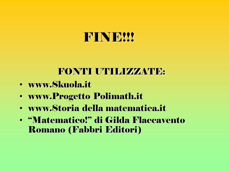 FINE!!! FONTI UTILIZZATE: www.Skuola.it www.Progetto Polimath.it