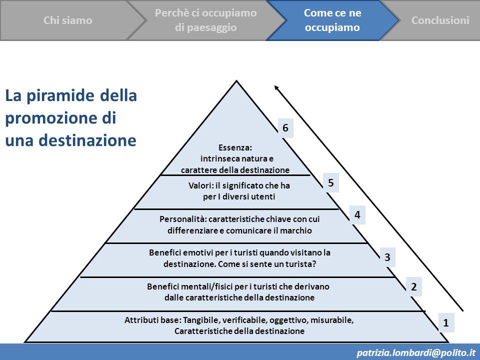 La piramide della promozione di una destinazione