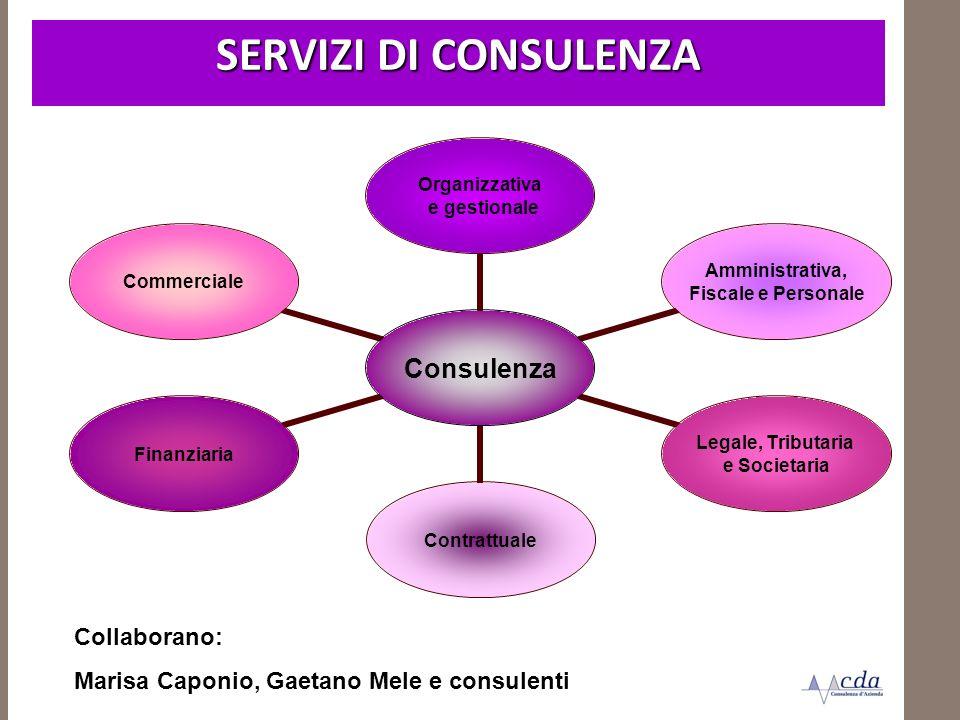 SERVIZI DI CONSULENZA Collaborano: