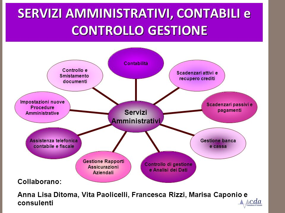 SERVIZI AMMINISTRATIVI, CONTABILI e CONTROLLO GESTIONE