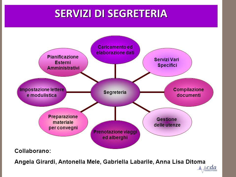 SERVIZI DI SEGRETERIA Collaborano: