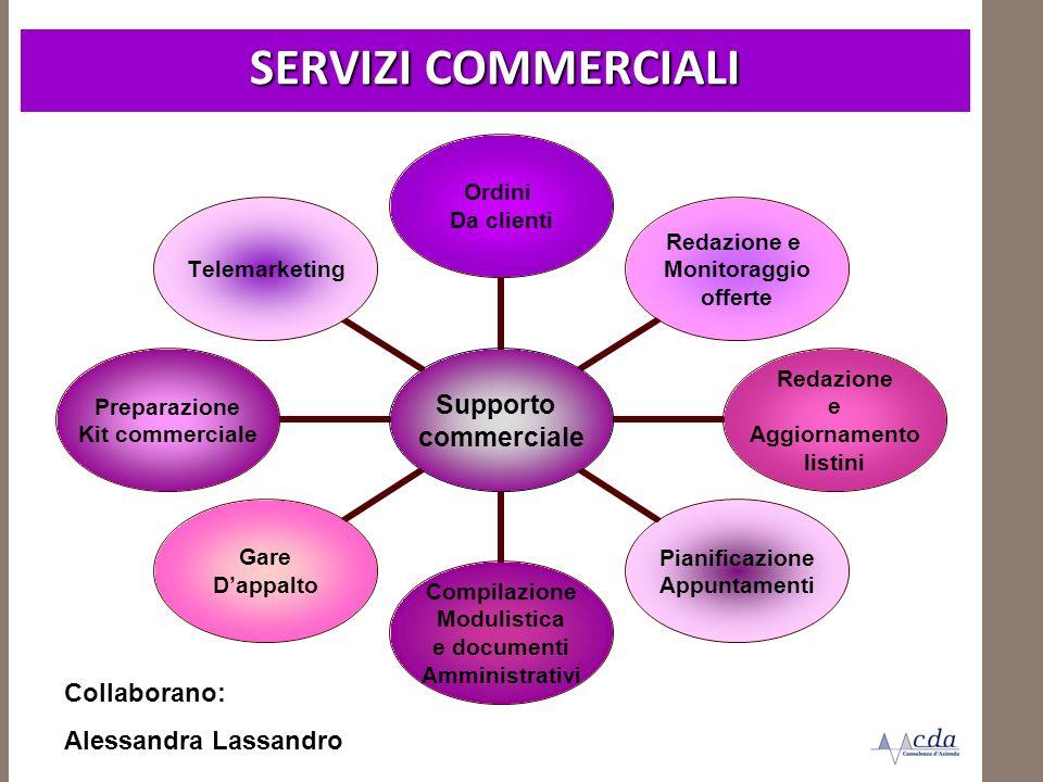 SERVIZI COMMERCIALI Collaborano: Alessandra Lassandro