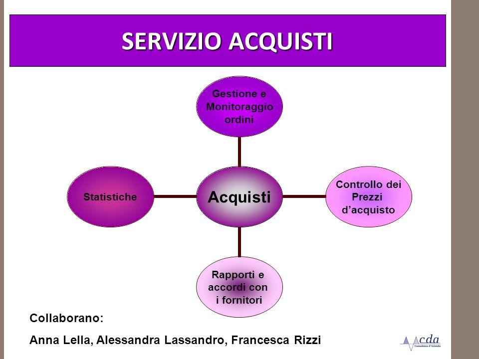 SERVIZIO ACQUISTI Collaborano: