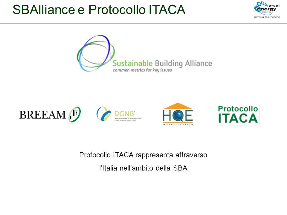 SBAlliance e Protocollo ITACA