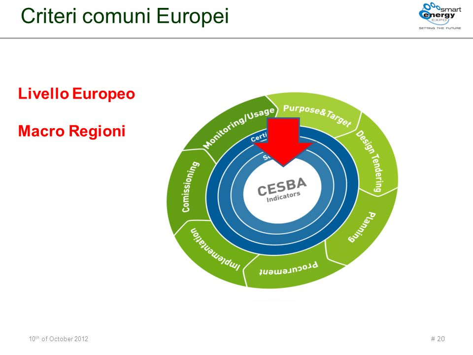 Criteri comuni Europei