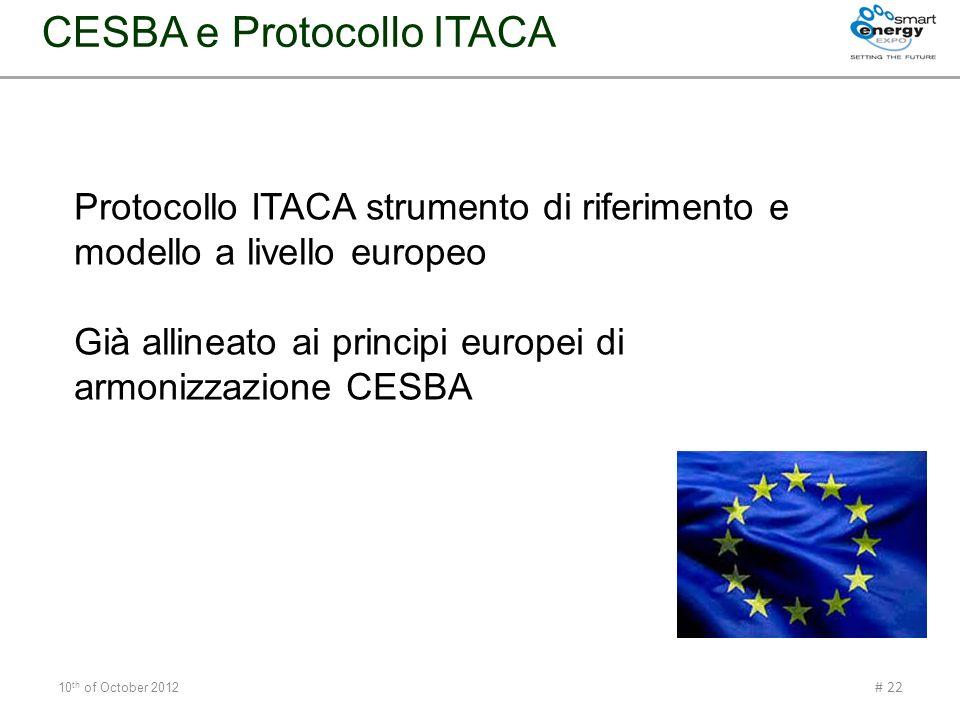 CESBA e Protocollo ITACA