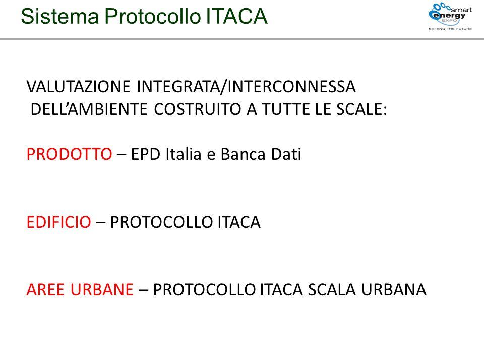 Corso Imprese Protocollo ITACA Nazionale 2011