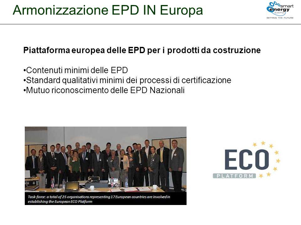 Armonizzazione EPD IN Europa