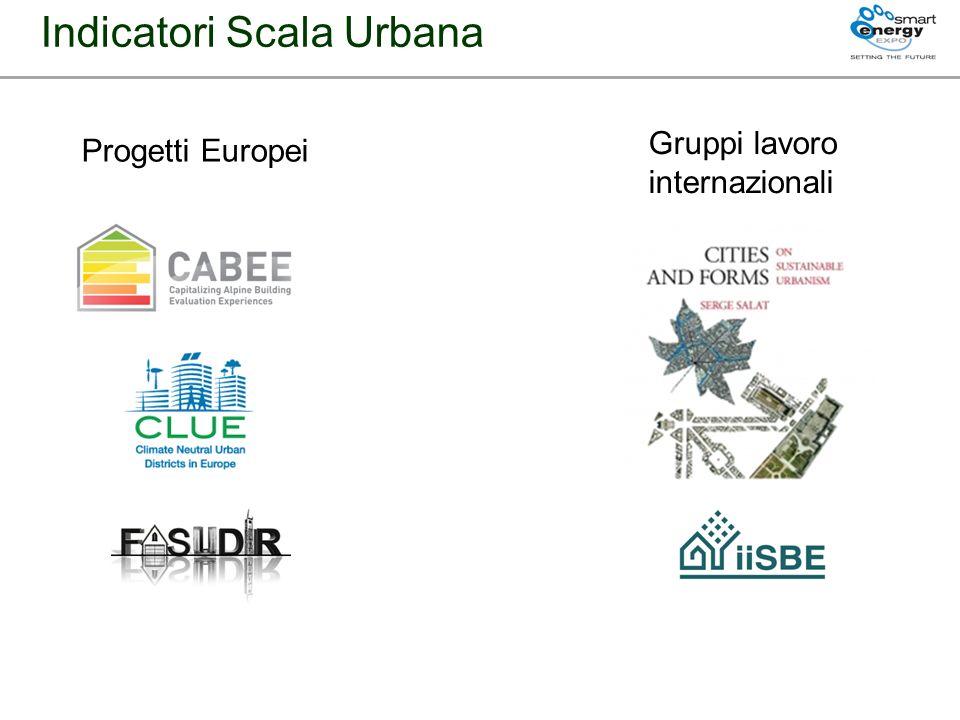 Indicatori Scala Urbana