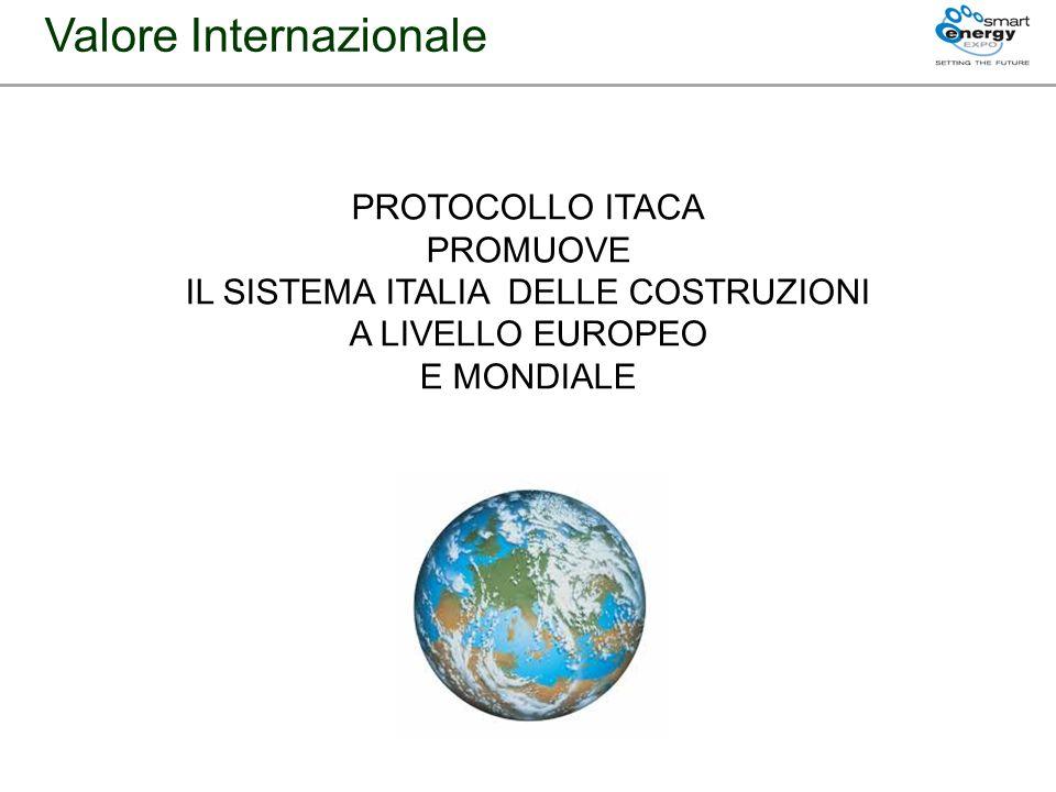 IL SISTEMA ITALIA DELLE COSTRUZIONI