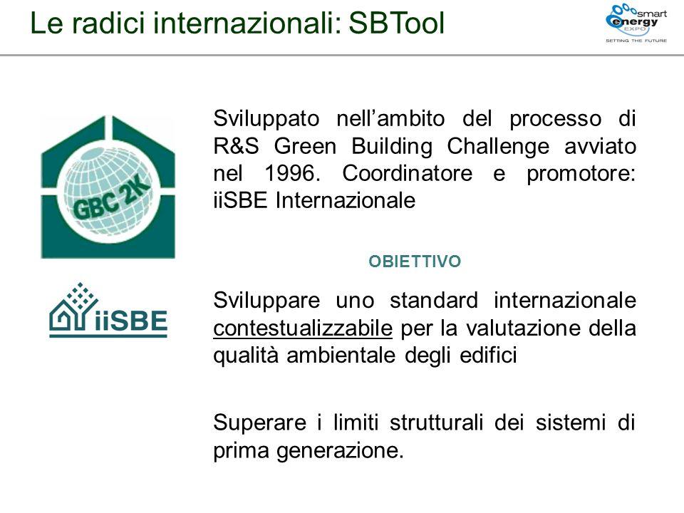 Le radici internazionali: SBTool
