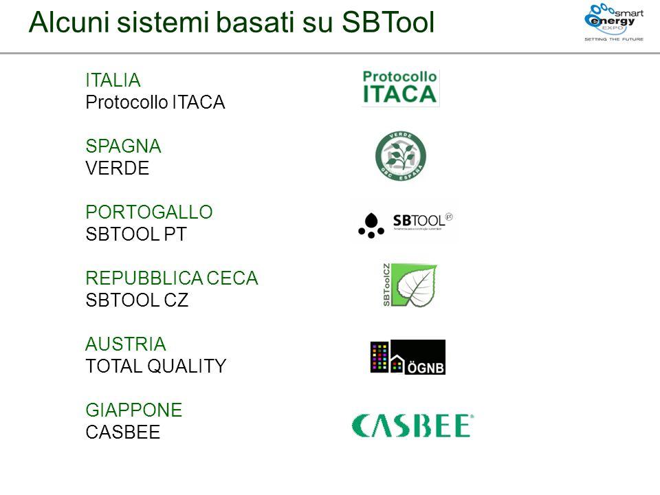 Alcuni sistemi basati su SBTool
