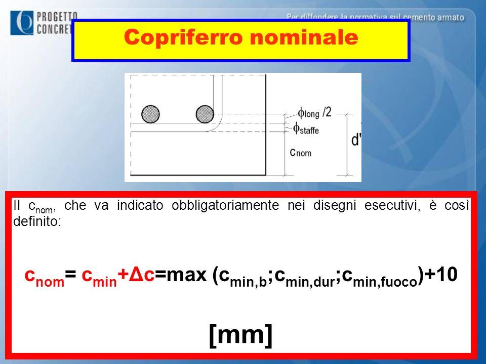 cnom= cmin+Δc=max (cmin,b;cmin,dur;cmin,fuoco)+10