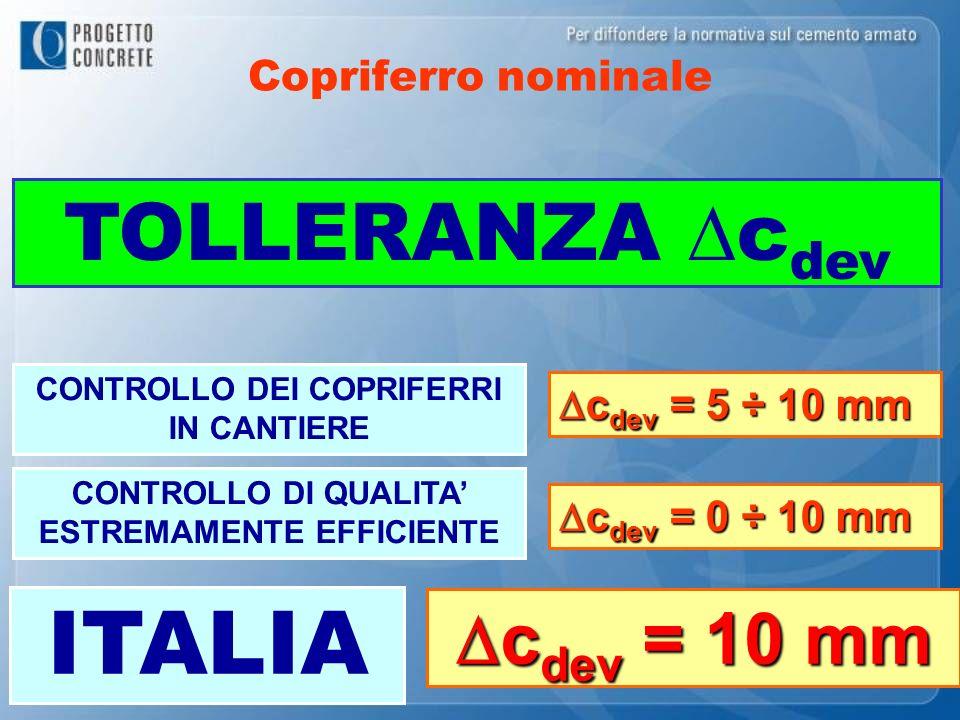 ITALIA TOLLERANZA Dcdev Dcdev = 10 mm Copriferro nominale
