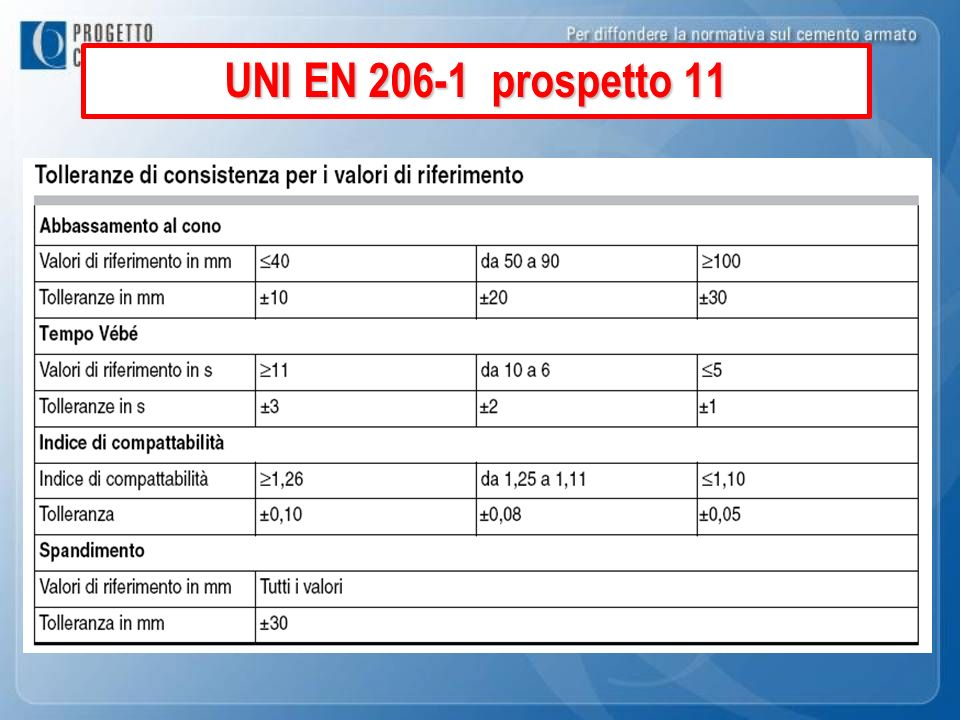 UNI EN 206-1 prospetto 11