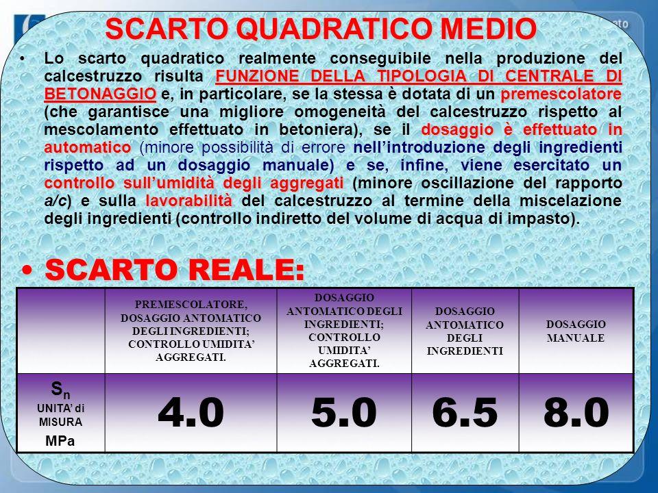 4.0 5.0 6.5 8.0 SCARTO QUADRATICO MEDIO SCARTO REALE: Sn