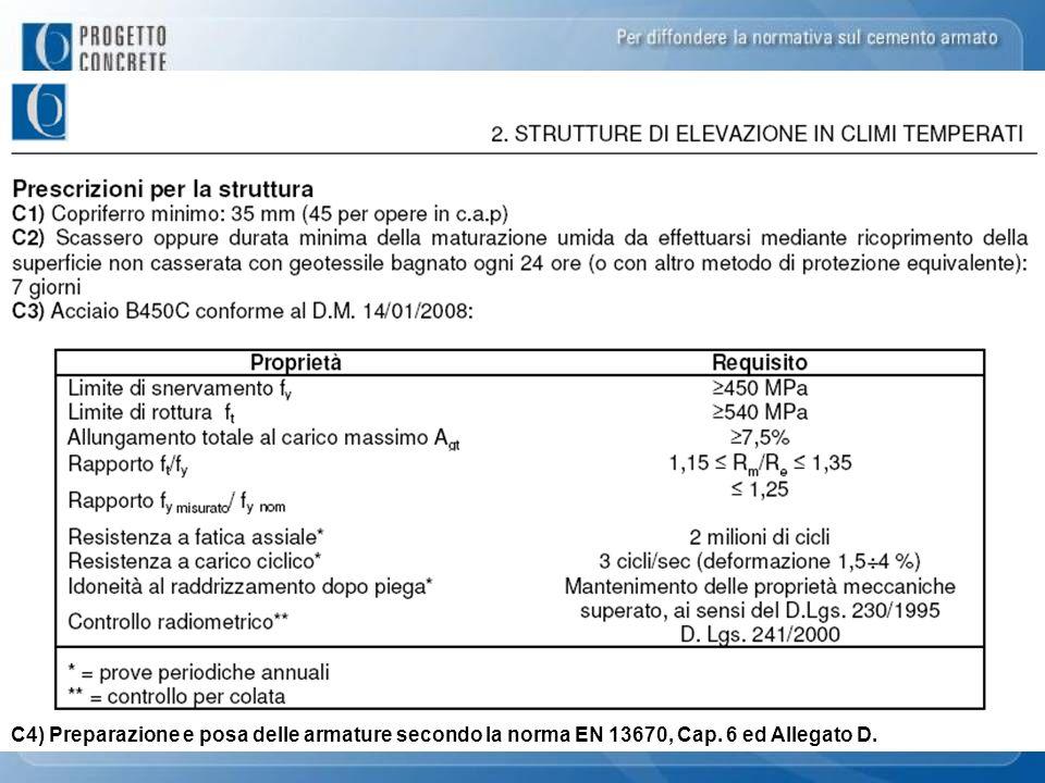 C4) Preparazione e posa delle armature secondo la norma EN 13670, Cap