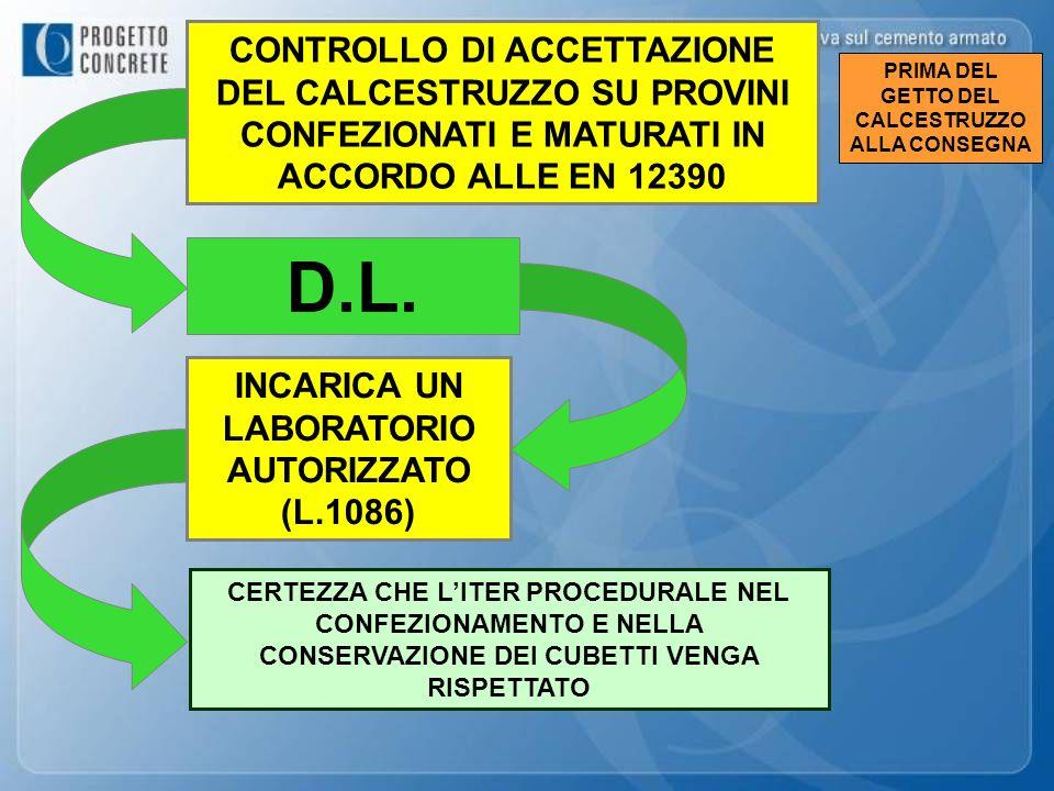CONTROLLO DI ACCETTAZIONE DEL CALCESTRUZZO SU PROVINI CONFEZIONATI E MATURATI IN ACCORDO ALLE EN 12390