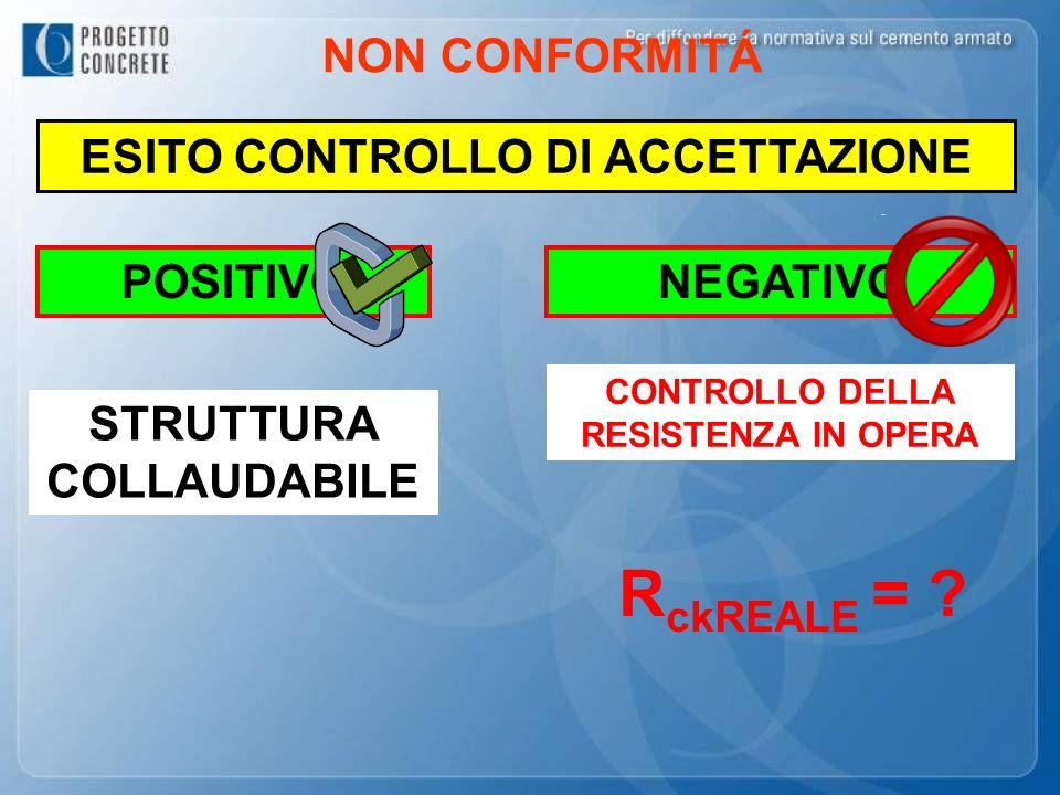 RckREALE = NON CONFORMITÁ ESITO CONTROLLO DI ACCETTAZIONE POSITIVO