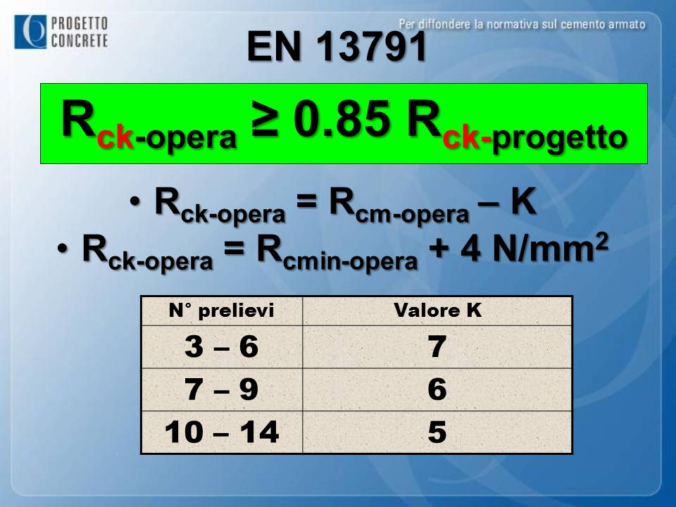 Rck-opera ≥ 0.85 Rck-progetto