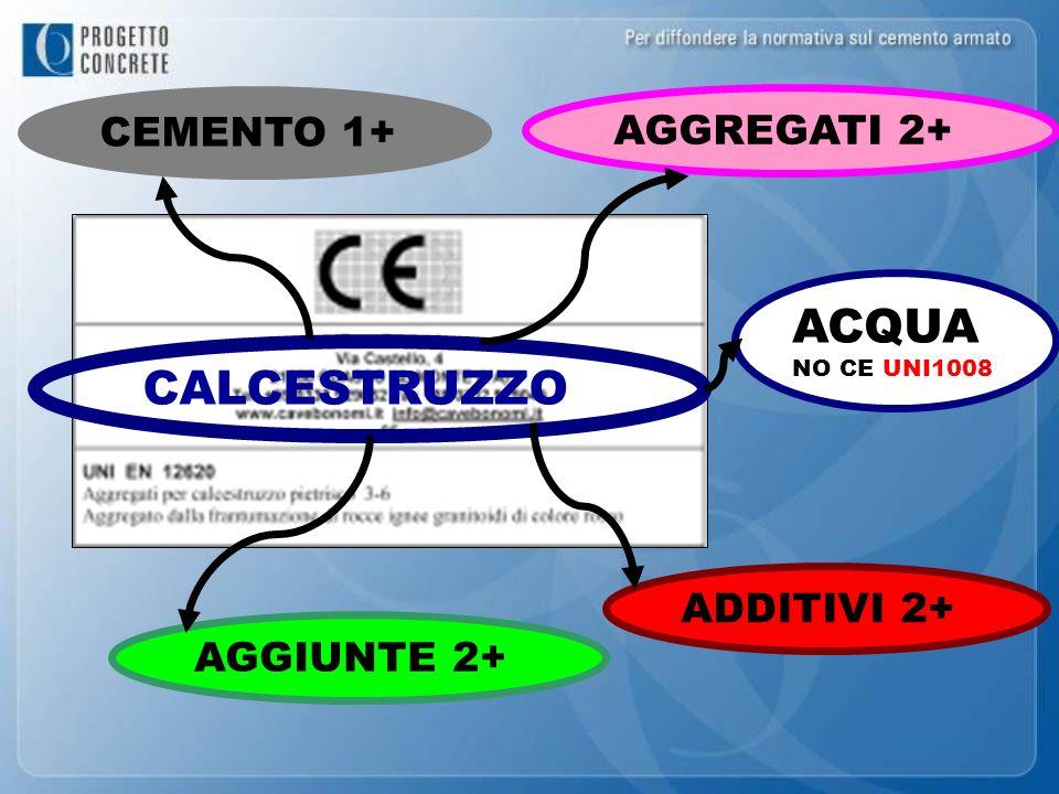 ACQUA CALCESTRUZZO CEMENTO 1+ AGGREGATI 2+ ADDITIVI 2+ AGGIUNTE 2+