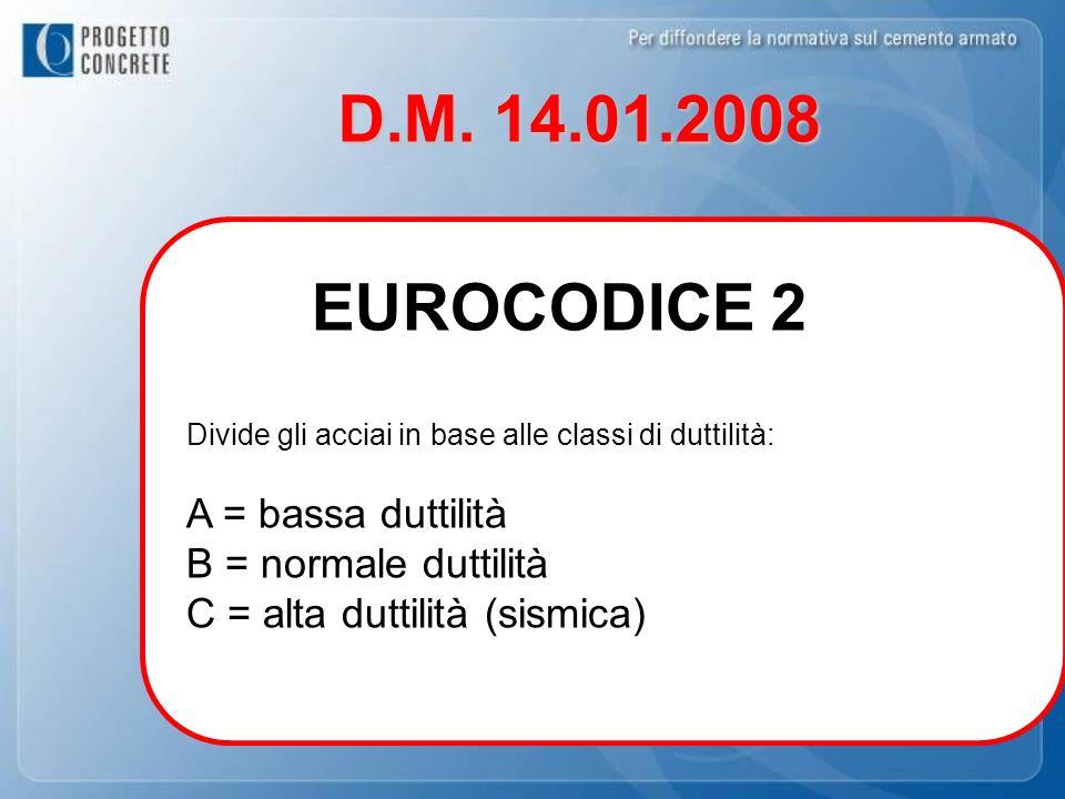 D.M. 14.01.2008 EUROCODICE 2 A = bassa duttilità B = normale duttilità