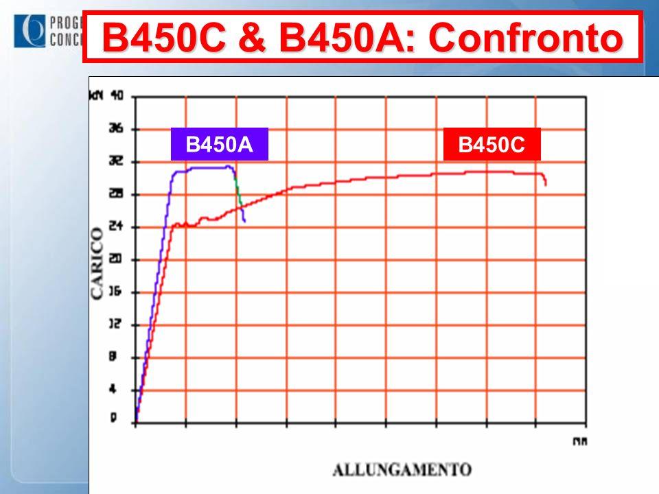 B450C & B450A: Confronto B450A B450C