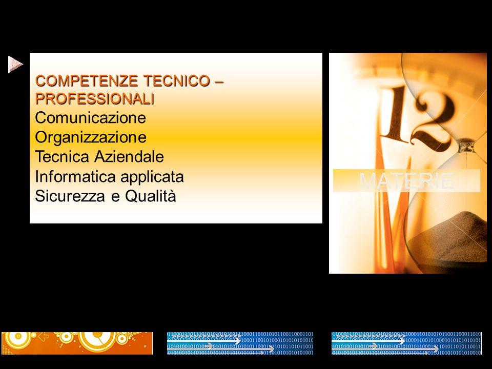 MATERIE Comunicazione Organizzazione Tecnica Aziendale