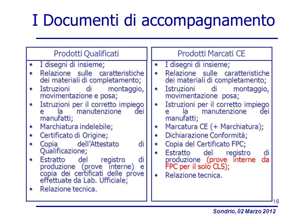 I Documenti di accompagnamento