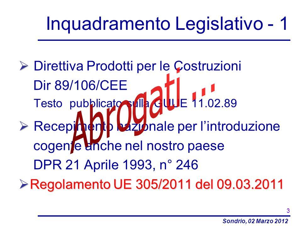 Inquadramento Legislativo - 1
