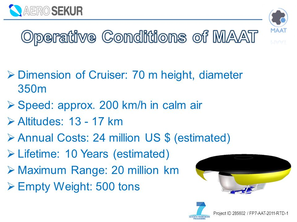 Operative Conditions of MAAT