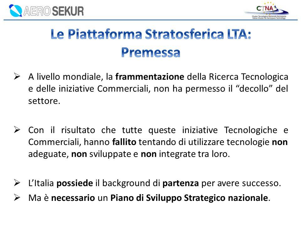 Le Piattaforma Stratosferica LTA: Premessa