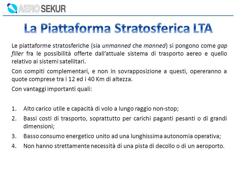 La Piattaforma Stratosferica LTA