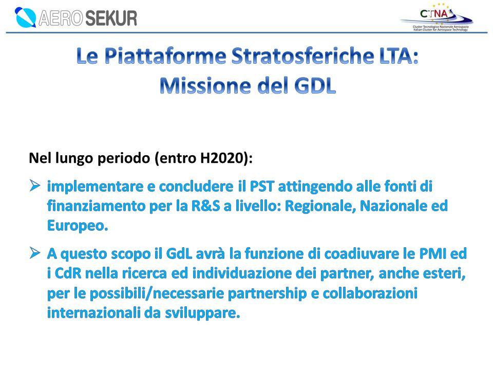 Le Piattaforme Stratosferiche LTA: Missione del GDL