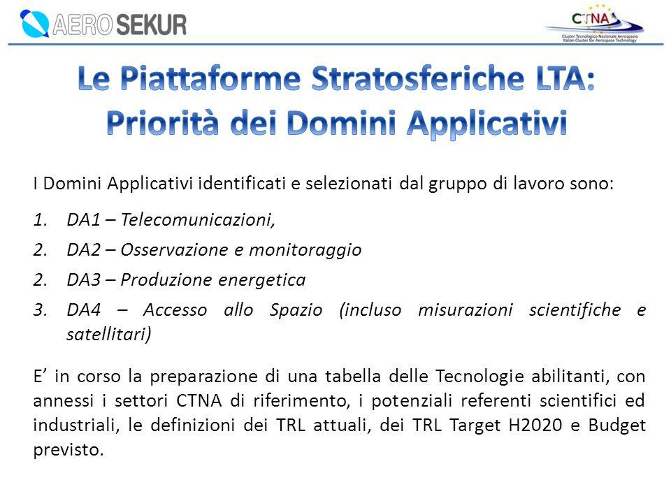 Le Piattaforme Stratosferiche LTA: Priorità dei Domini Applicativi