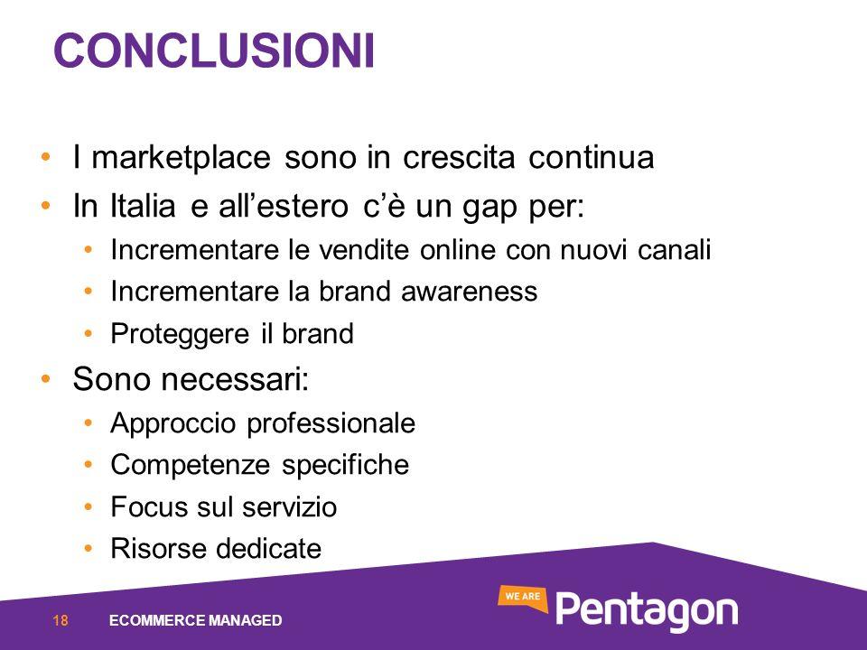 conclusioni I marketplace sono in crescita continua
