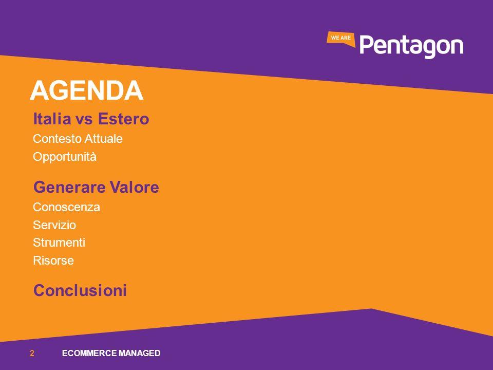agenda Italia vs Estero Generare Valore Conclusioni Contesto Attuale