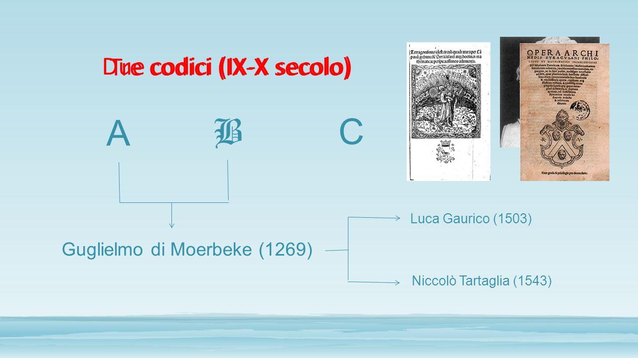 A B C Due codici (IX-X secolo) Tre codici (IX-X secolo)