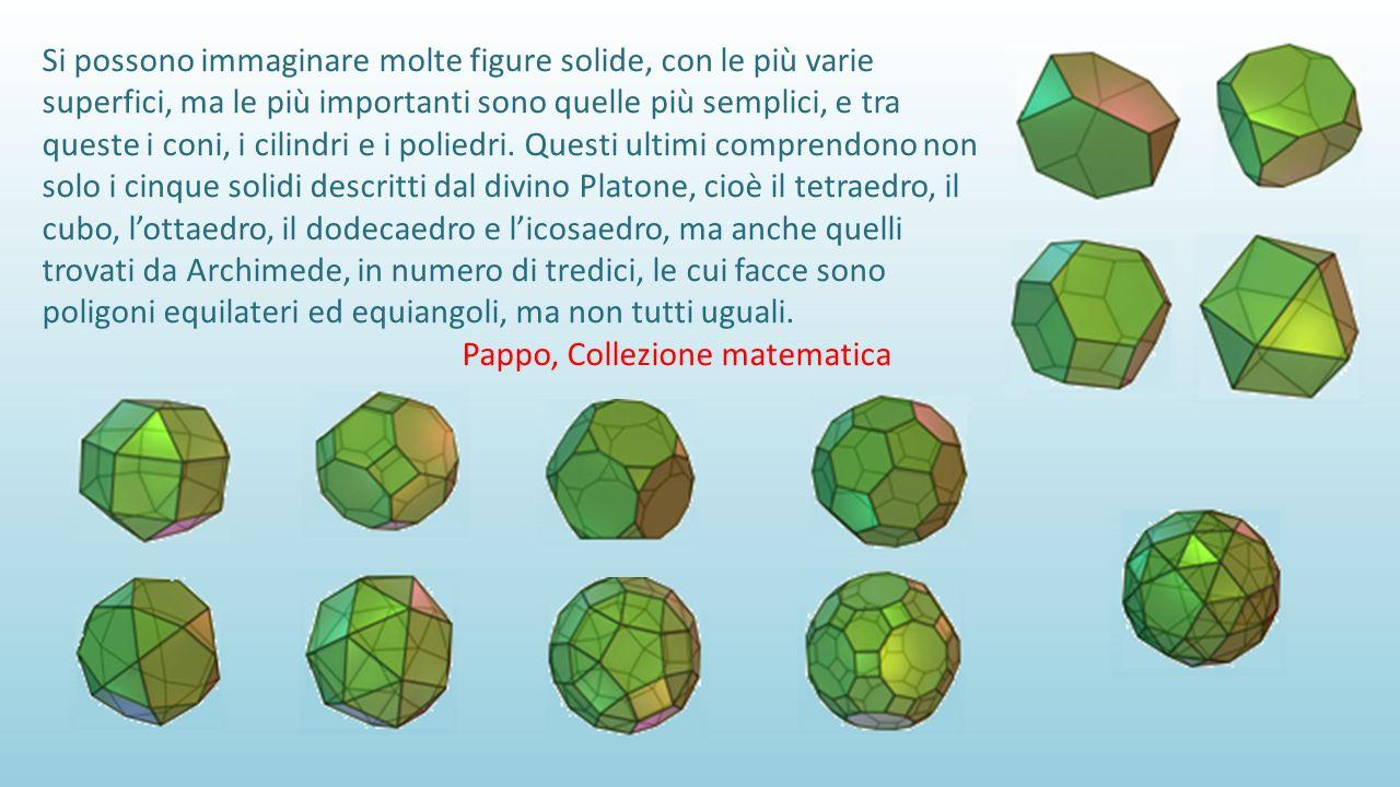 Si possono immaginare molte figure solide, con le più varie superfici, ma le più importanti sono quelle più semplici, e tra queste i coni, i cilindri e i poliedri. Questi ultimi comprendono non solo i cinque solidi descritti dal divino Platone, cioè il tetraedro, il cubo, l'ottaedro, il dodecaedro e l'icosaedro, ma anche quelli trovati da Archimede, in numero di tredici, le cui facce sono poligoni equilateri ed equiangoli, ma non tutti uguali.