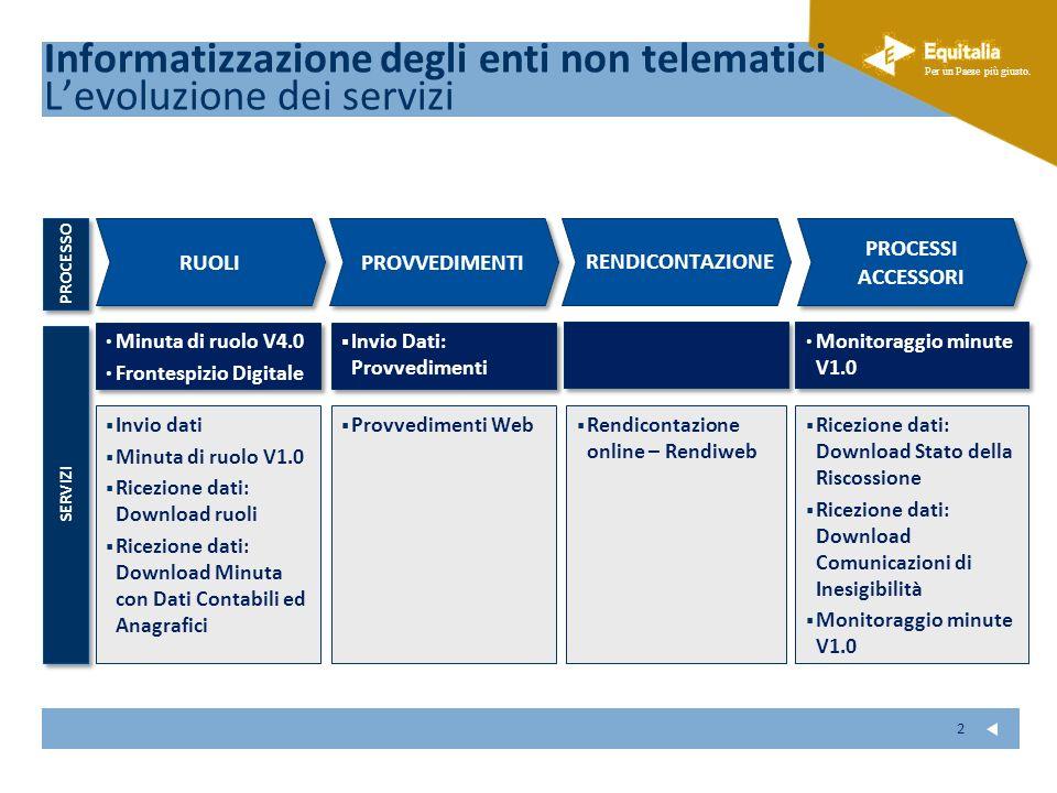 Informatizzazione degli enti non telematici L'evoluzione dei servizi