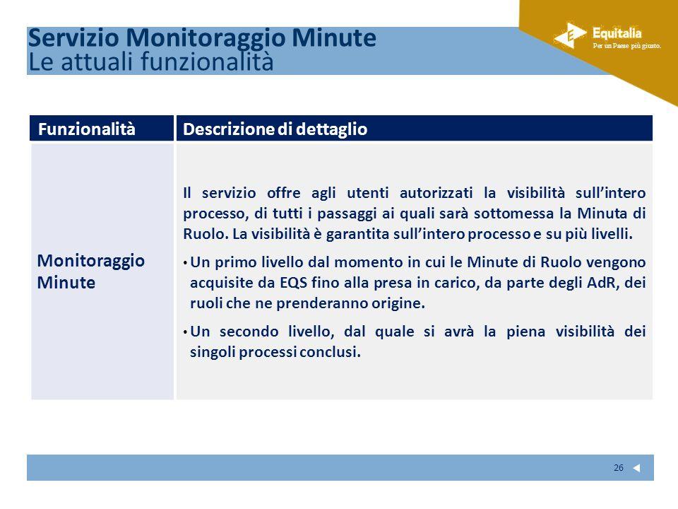 Servizio Monitoraggio Minute Le attuali funzionalità
