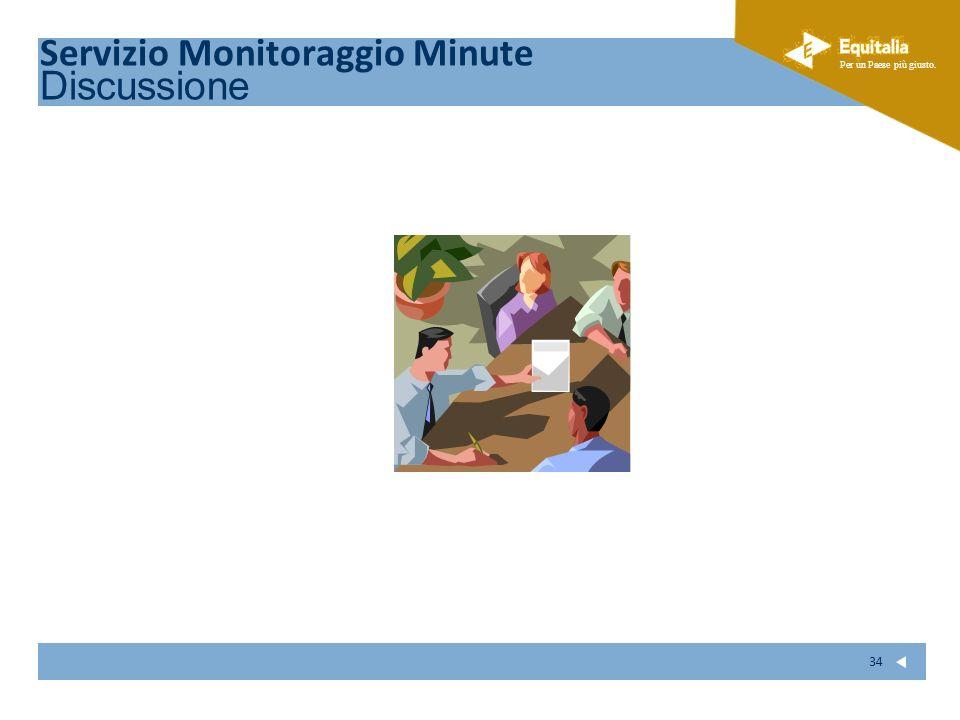 Servizio Monitoraggio Minute Discussione