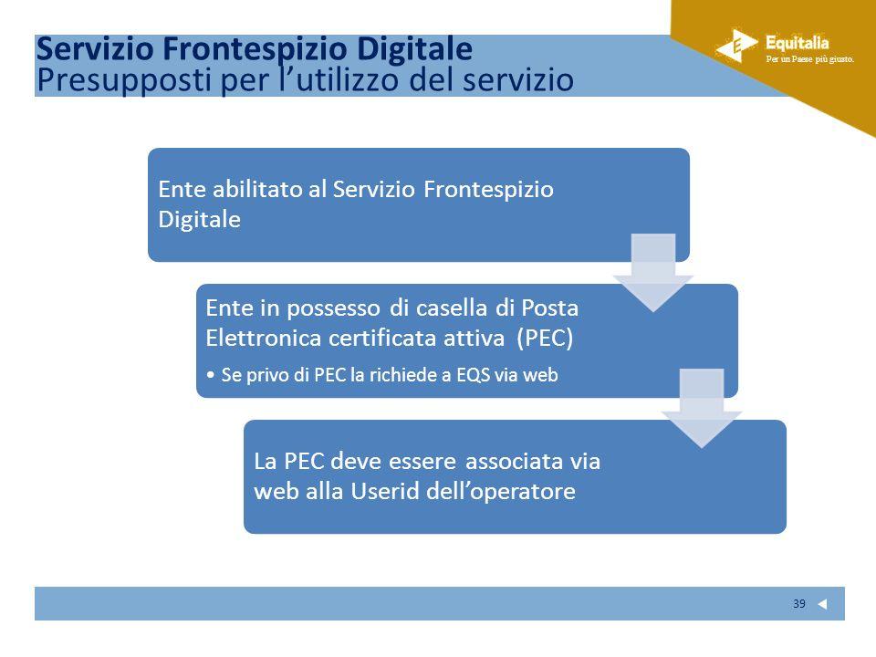 Servizio Frontespizio Digitale Presupposti per l'utilizzo del servizio