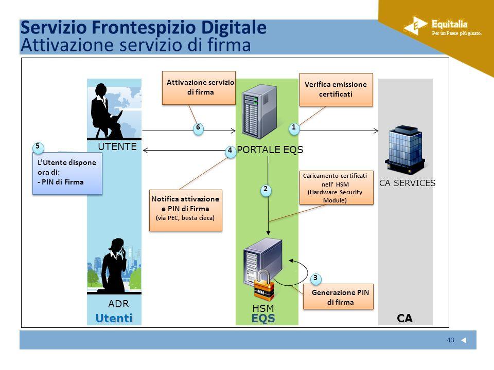 Servizio Frontespizio Digitale Attivazione servizio di firma