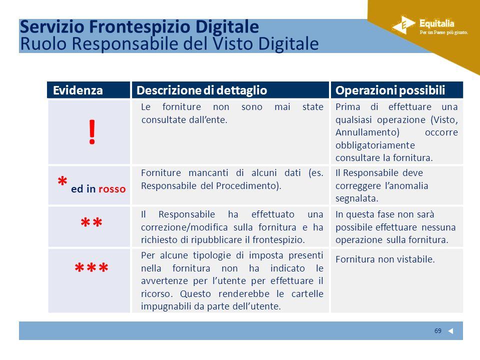 ! * ed in rosso ** *** Servizio Frontespizio Digitale