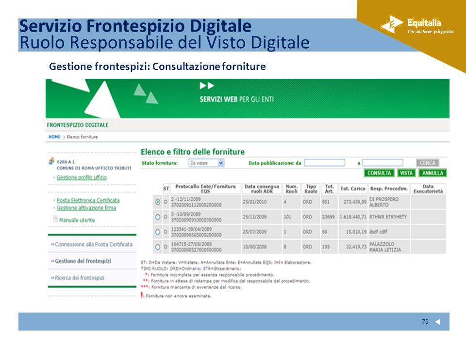 Servizio Frontespizio Digitale Ruolo Responsabile del Visto Digitale