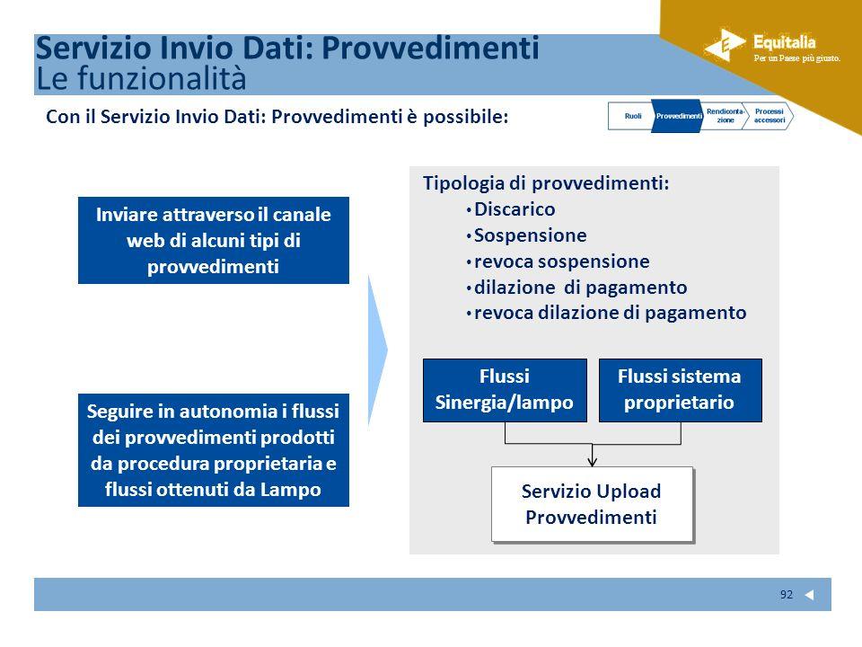 Servizio Invio Dati: Provvedimenti Le funzionalità