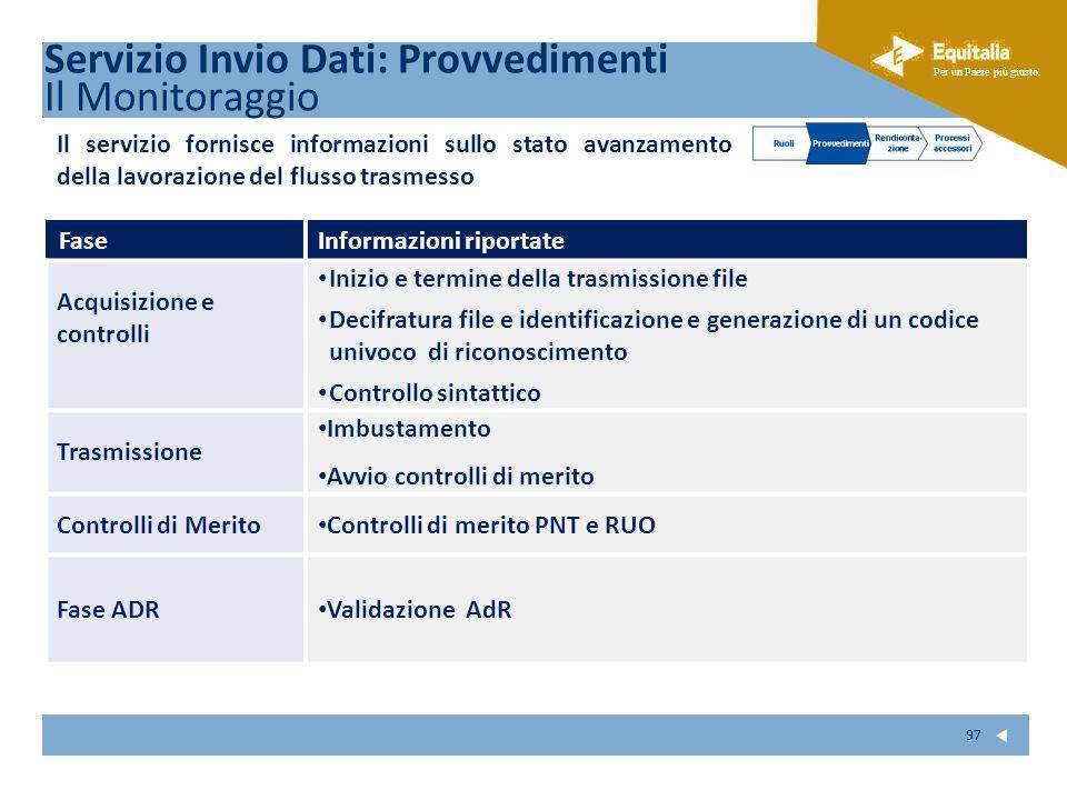 Servizio Invio Dati: Provvedimenti Il Monitoraggio