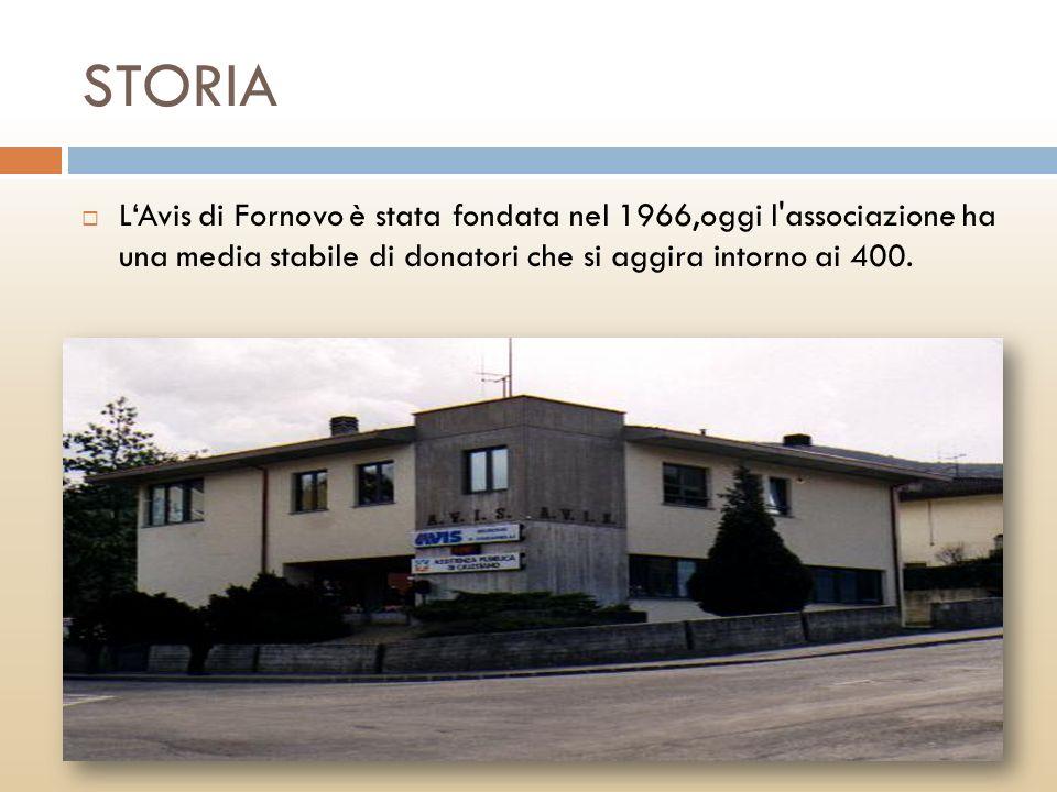 STORIA L'Avis di Fornovo è stata fondata nel 1966,oggi l associazione ha una media stabile di donatori che si aggira intorno ai 400.
